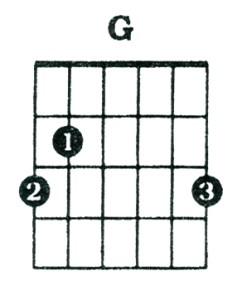 g-major-chord
