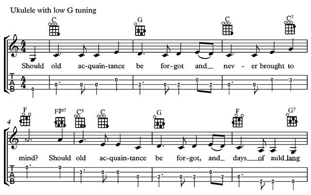 Auld Lang Syne for ukulele –Anne KuAnne Ku